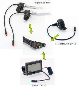 Les connecteurs pour les accessoires