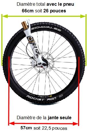 Calcul du diamètre roue