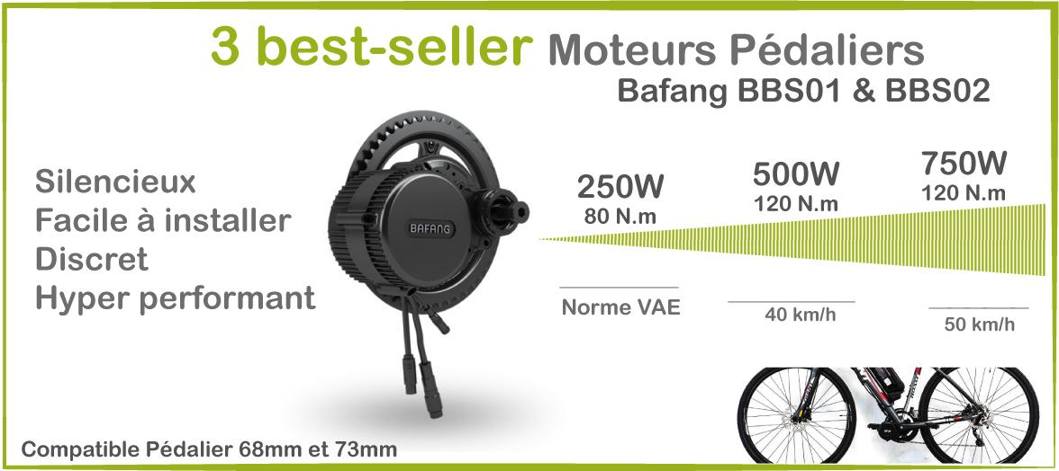 Moteur vélo pédalier Bafang 8FUN BBS01 et BBS02