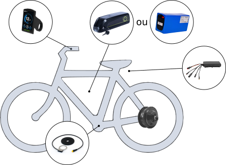 kit-moteur-roue
