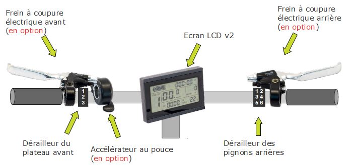Installation accélérateur