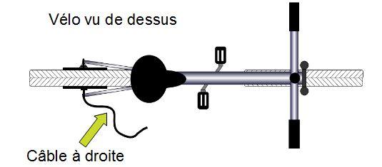 Installation du moteur